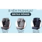 В чому різниця між автокріслами Britax Römer ?